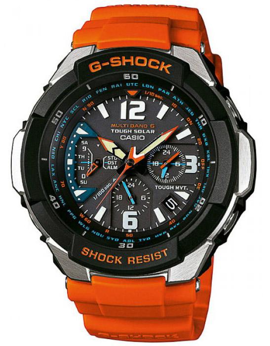 Casio G-shock Gravitymaster GW-3000M-4AНаручные часы<br>Японские часы Casio G-shock Gravitymaster GW-3000M-4A<br><br>Пол: Мужские<br>Страна-производитель: Япония<br>Механизм: Кварцевый<br>Материал корпуса: Пластик<br>Материал ремня/браслета: Каучук<br>Водозащита, диапазон: None<br>Стекло: Минеральное<br>Толщина корпуса: 15,5 мм<br>Стиль: None